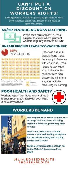 workersrightsinfo